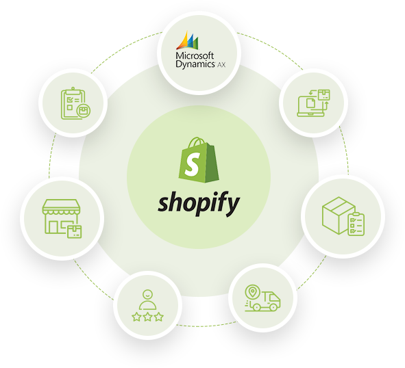 dynamics-ax-and-365-shopify-integration