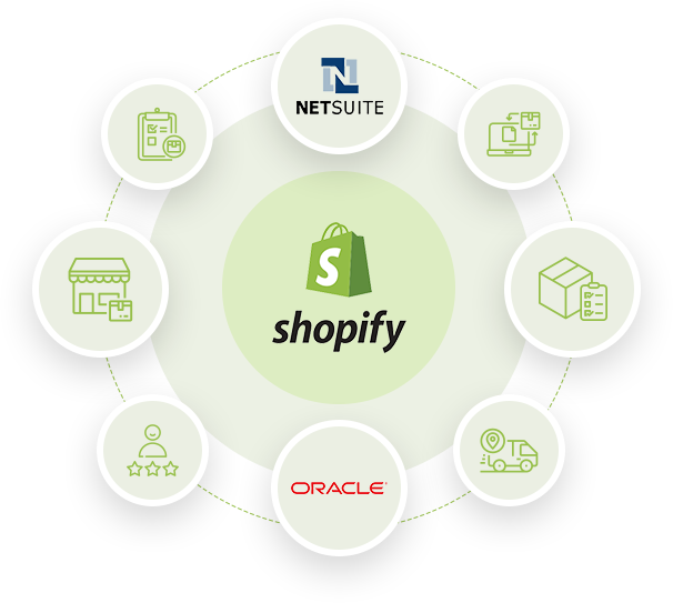 oracle-netsuite-shopify-integration