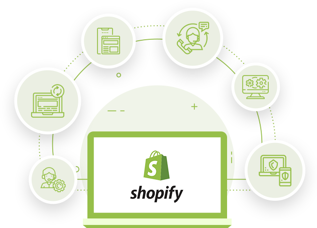 shopify-support